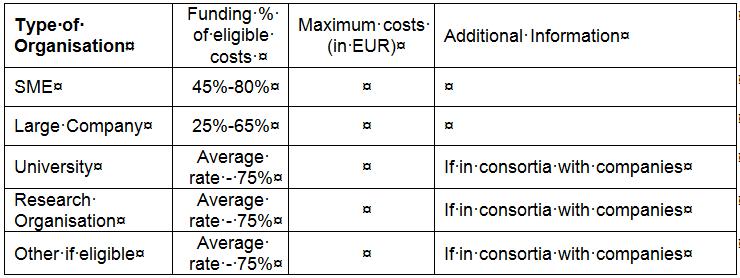 PT-funding
