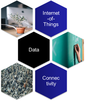 Smart-City-Micro-Services2